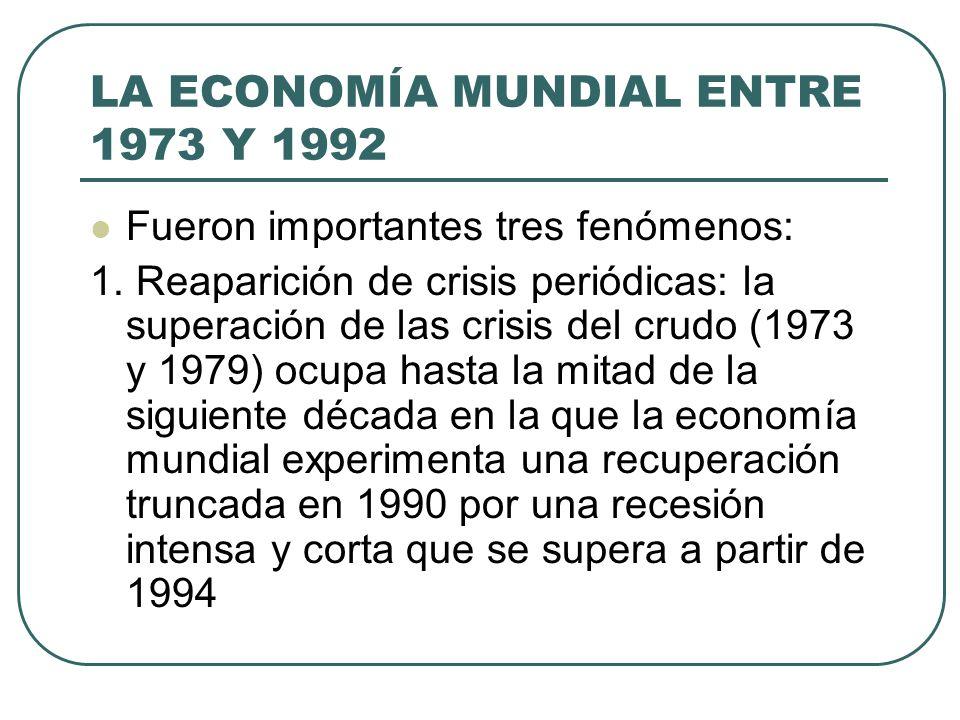 LA ECONOMÍA MUNDIAL ENTRE 1973 Y 1992 Fueron importantes tres fenómenos: 1. Reaparición de crisis periódicas: la superación de las crisis del crudo (1
