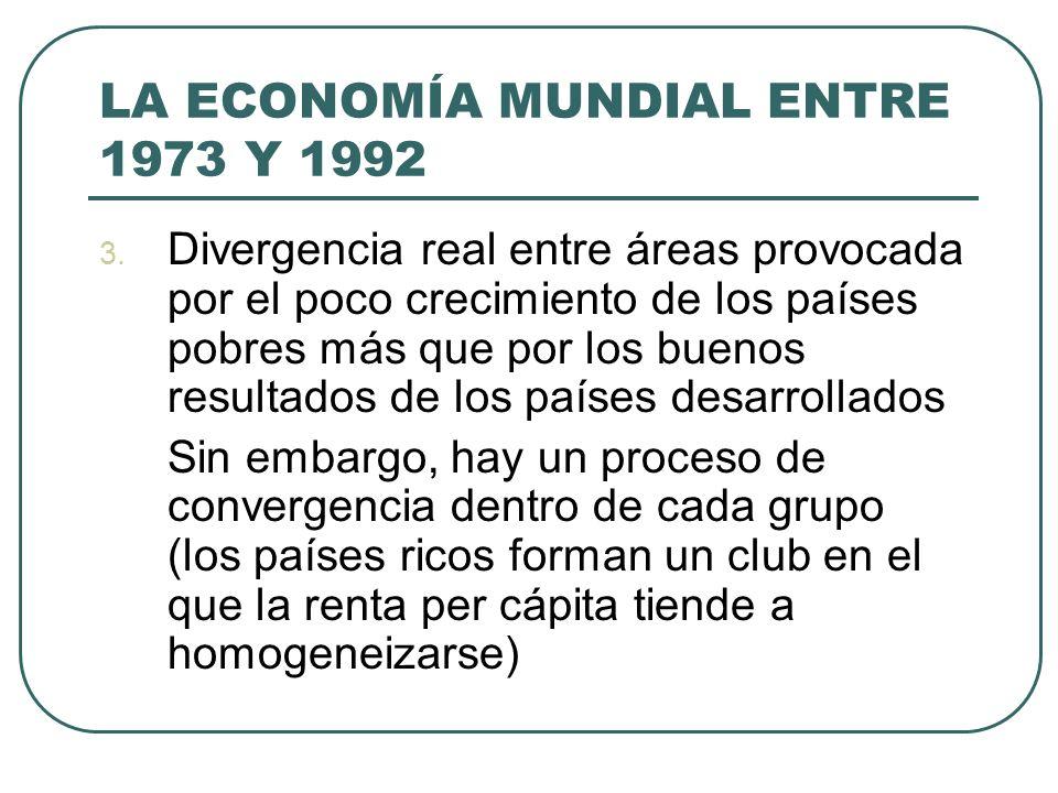 LA ECONOMÍA MUNDIAL ENTRE 1973 Y 1992 3. Divergencia real entre áreas provocada por el poco crecimiento de los países pobres más que por los buenos re