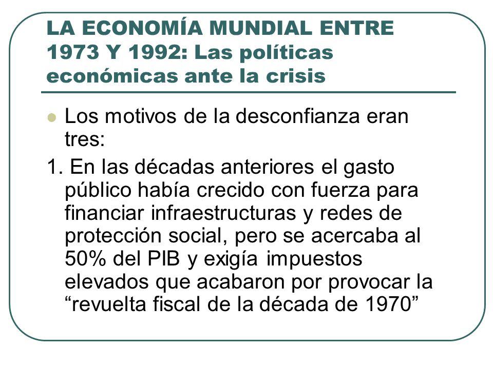 LA ECONOMÍA MUNDIAL ENTRE 1973 Y 1992: Las políticas económicas ante la crisis Los motivos de la desconfianza eran tres: 1. En las décadas anteriores