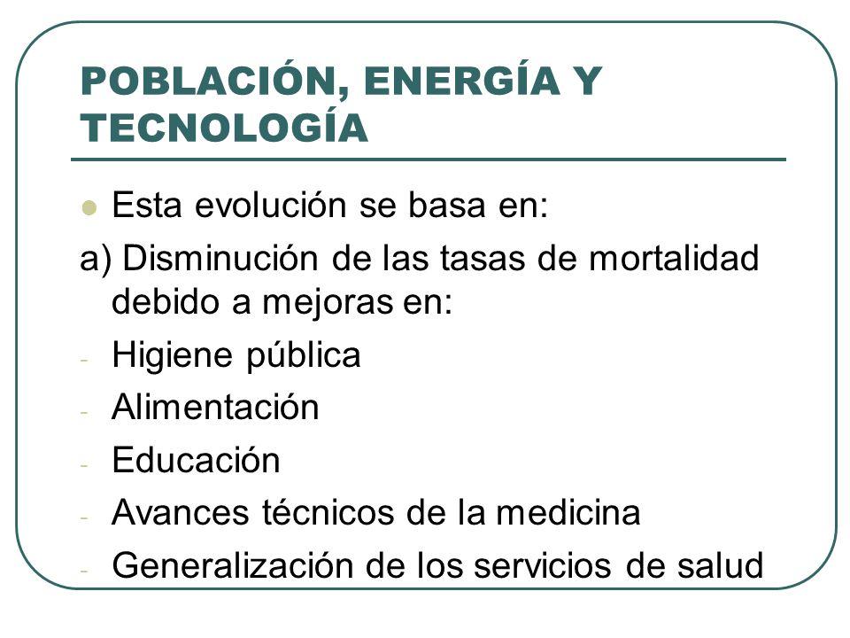 LA ECONOMÍA MUNDIAL ENTRE 1973 Y 1992: Las políticas de oferta 4.