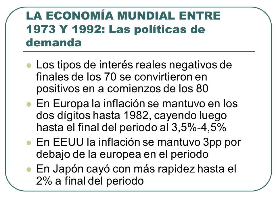 LA ECONOMÍA MUNDIAL ENTRE 1973 Y 1992: Las políticas de demanda Los tipos de interés reales negativos de finales de los 70 se convirtieron en positivo