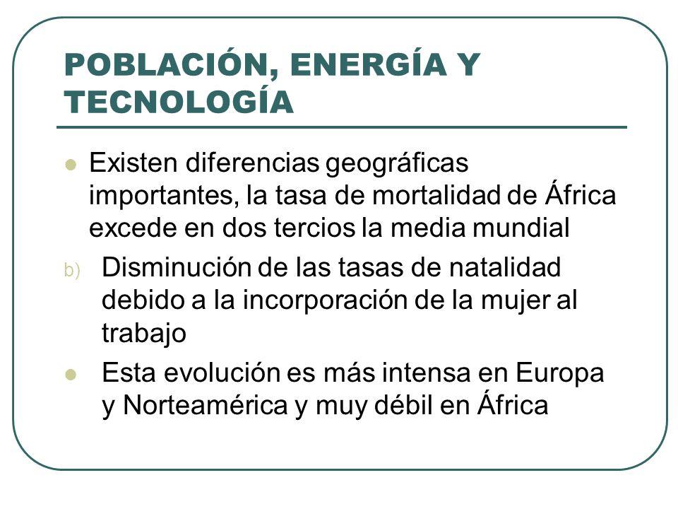 POBLACIÓN, ENERGÍA Y TECNOLOGÍA Existen diferencias geográficas importantes, la tasa de mortalidad de África excede en dos tercios la media mundial b)