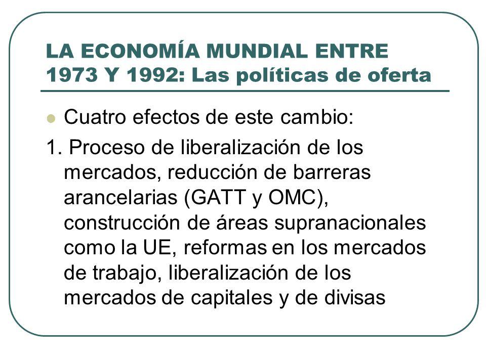 LA ECONOMÍA MUNDIAL ENTRE 1973 Y 1992: Las políticas de oferta Cuatro efectos de este cambio: 1. Proceso de liberalización de los mercados, reducción