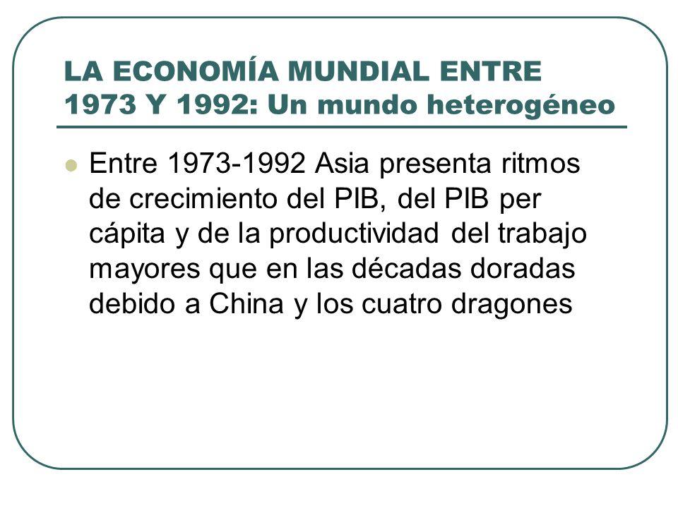 LA ECONOMÍA MUNDIAL ENTRE 1973 Y 1992: Un mundo heterogéneo Entre 1973-1992 Asia presenta ritmos de crecimiento del PIB, del PIB per cápita y de la pr