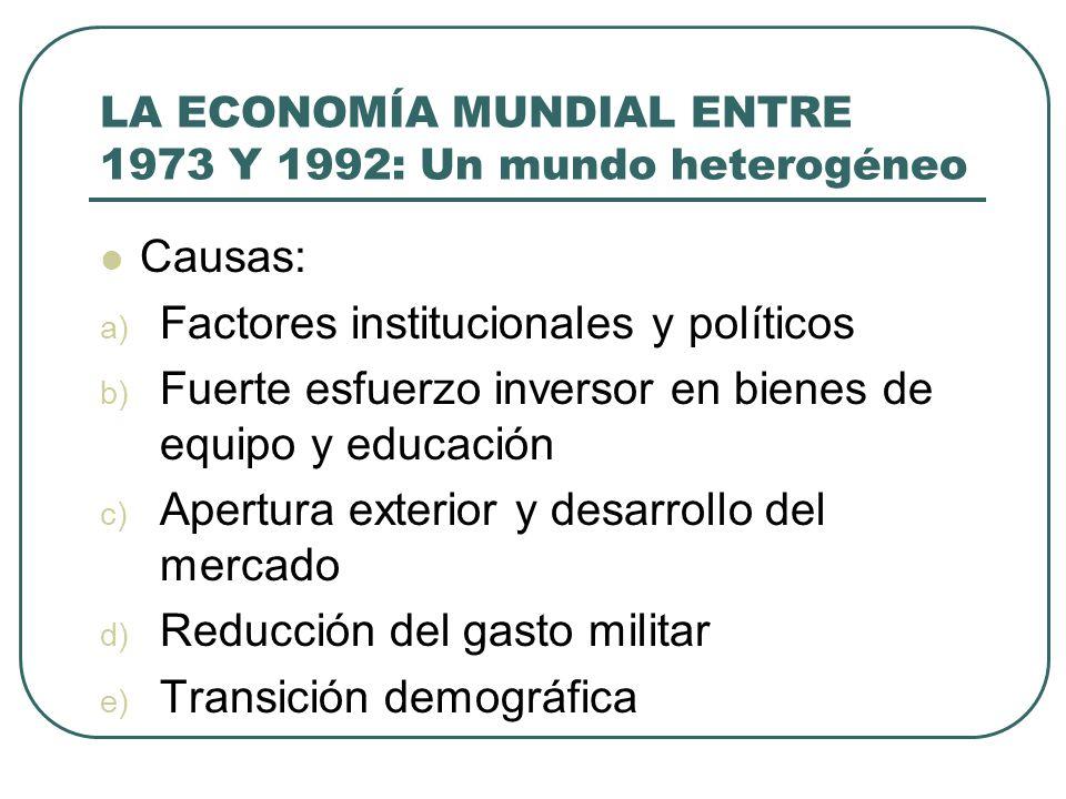 LA ECONOMÍA MUNDIAL ENTRE 1973 Y 1992: Un mundo heterogéneo Causas: a) Factores institucionales y políticos b) Fuerte esfuerzo inversor en bienes de e