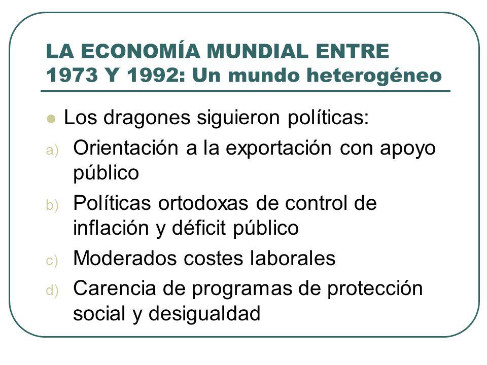 LA ECONOMÍA MUNDIAL ENTRE 1973 Y 1992: Un mundo heterogéneo Los dragones siguieron políticas: a) Orientación a la exportación con apoyo público b) Pol