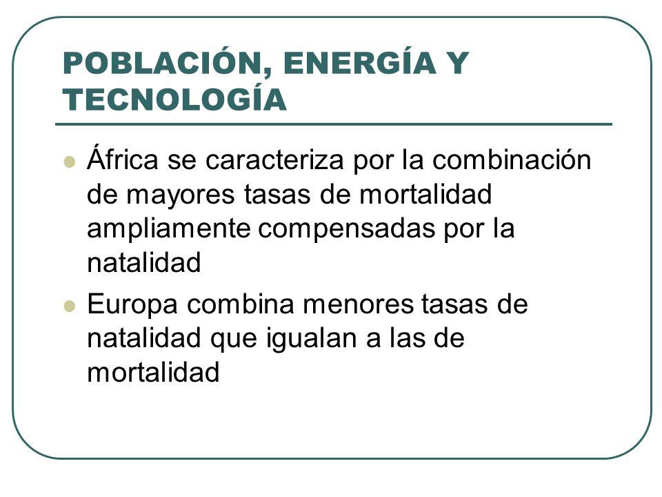 POBLACIÓN, ENERGÍA Y TECNOLOGÍA África se caracteriza por la combinación de mayores tasas de mortalidad ampliamente compensadas por la natalidad Europ
