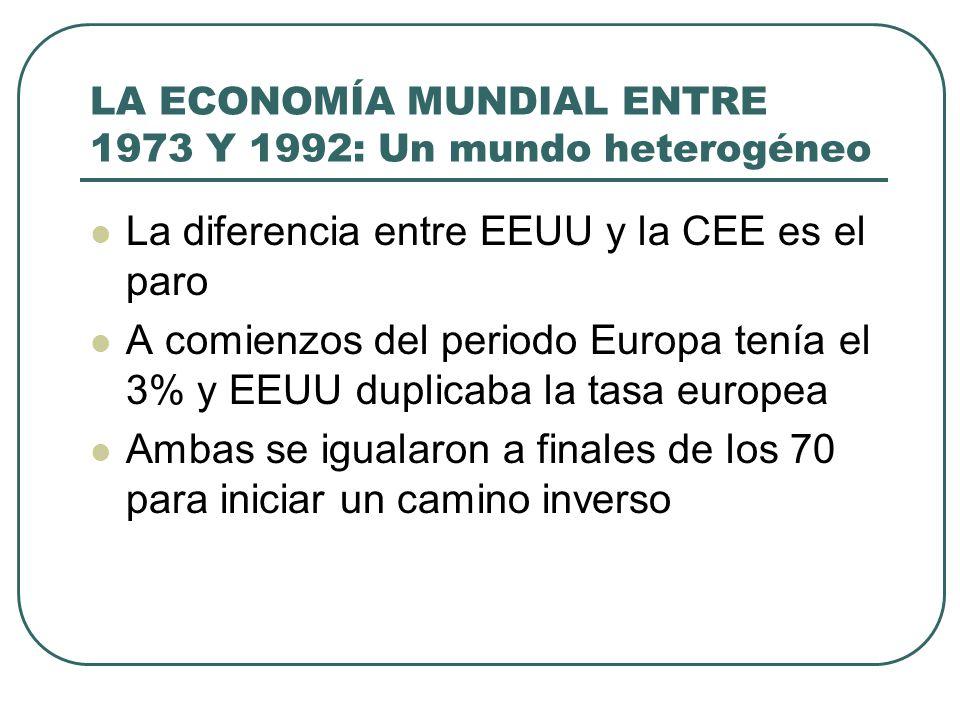 LA ECONOMÍA MUNDIAL ENTRE 1973 Y 1992: Un mundo heterogéneo La diferencia entre EEUU y la CEE es el paro A comienzos del periodo Europa tenía el 3% y