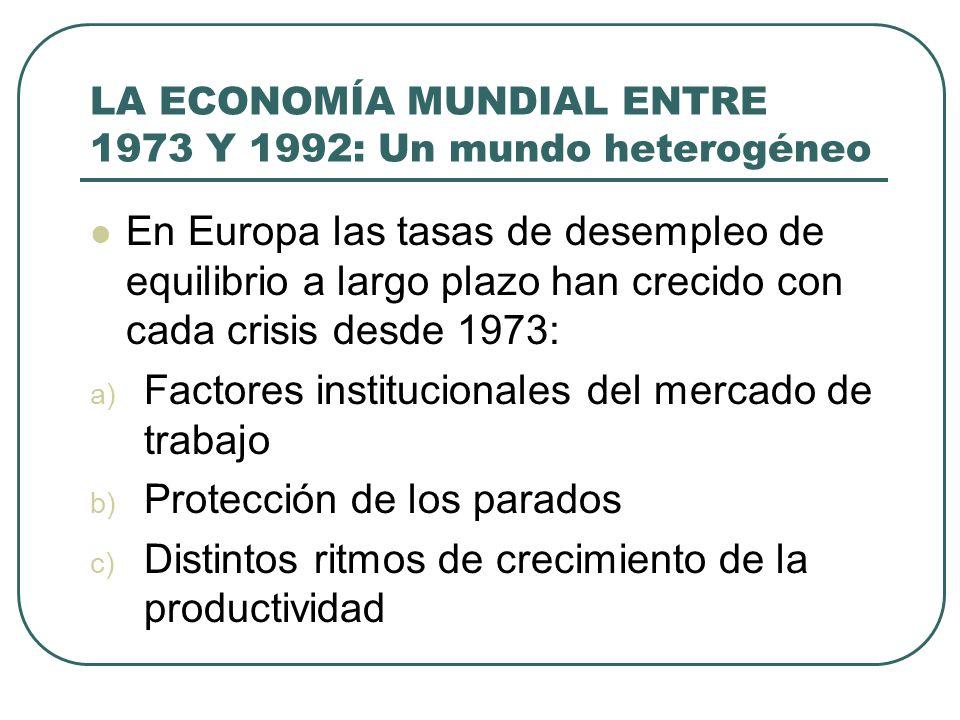 LA ECONOMÍA MUNDIAL ENTRE 1973 Y 1992: Un mundo heterogéneo En Europa las tasas de desempleo de equilibrio a largo plazo han crecido con cada crisis d
