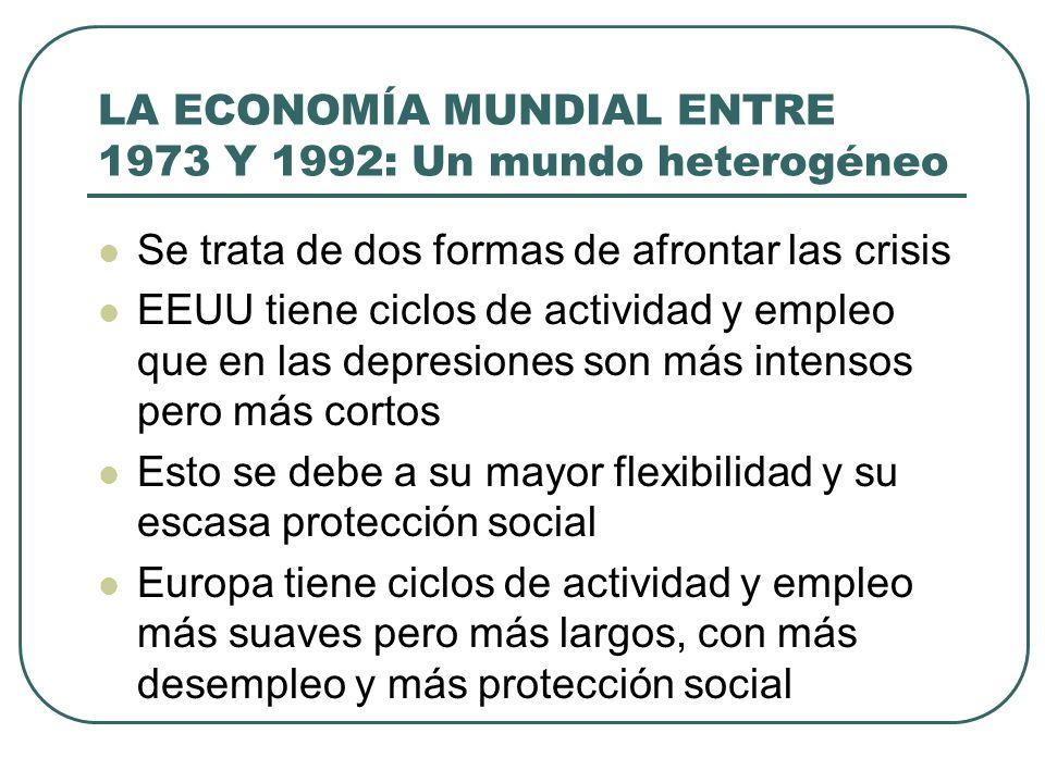 LA ECONOMÍA MUNDIAL ENTRE 1973 Y 1992: Un mundo heterogéneo Se trata de dos formas de afrontar las crisis EEUU tiene ciclos de actividad y empleo que