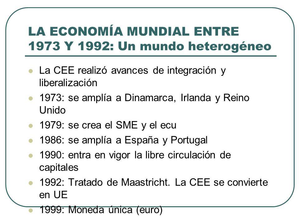 LA ECONOMÍA MUNDIAL ENTRE 1973 Y 1992: Un mundo heterogéneo La CEE realizó avances de integración y liberalización 1973: se amplía a Dinamarca, Irland
