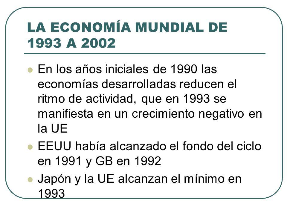 LA ECONOMÍA MUNDIAL DE 1993 A 2002 En los años iniciales de 1990 las economías desarrolladas reducen el ritmo de actividad, que en 1993 se manifiesta