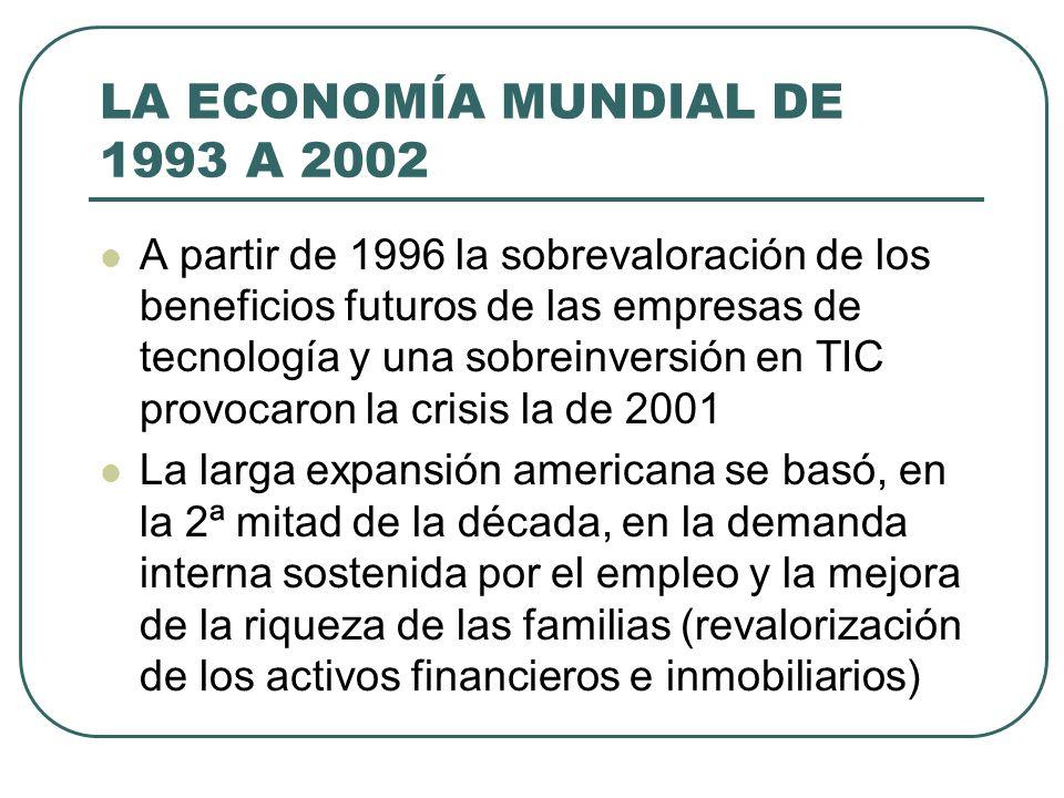 LA ECONOMÍA MUNDIAL DE 1993 A 2002 A partir de 1996 la sobrevaloración de los beneficios futuros de las empresas de tecnología y una sobreinversión en
