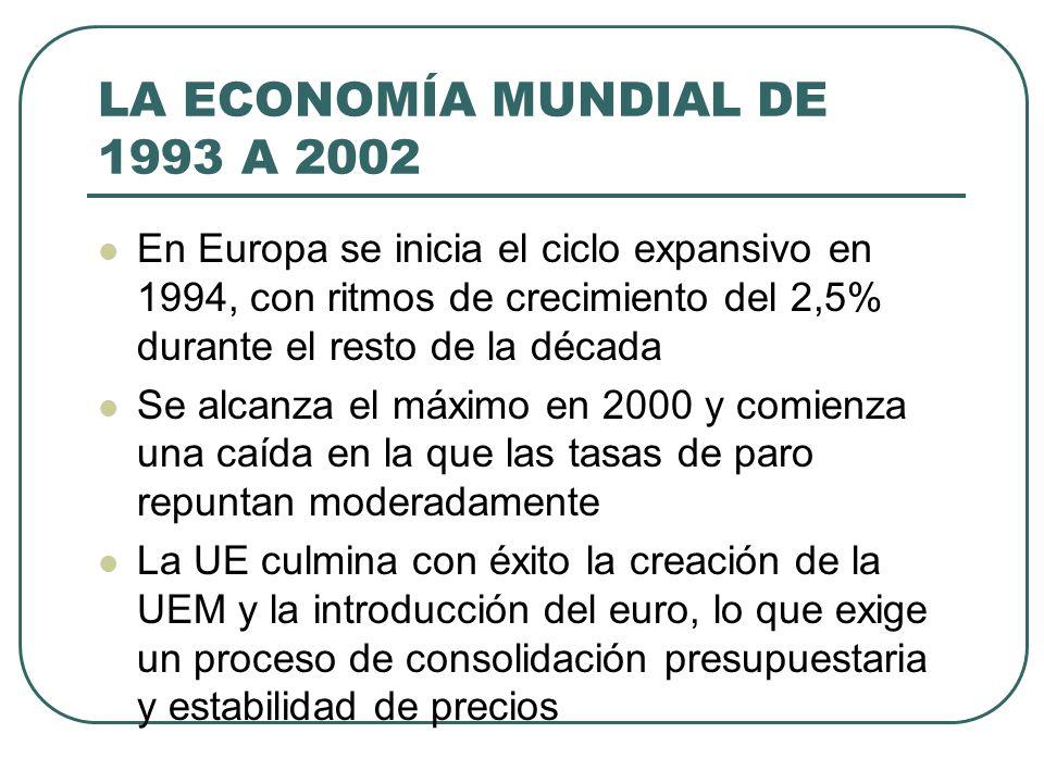 LA ECONOMÍA MUNDIAL DE 1993 A 2002 En Europa se inicia el ciclo expansivo en 1994, con ritmos de crecimiento del 2,5% durante el resto de la década Se