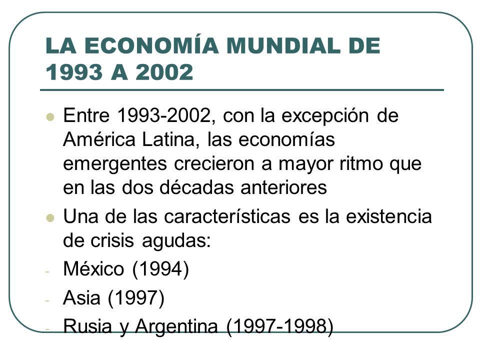 LA ECONOMÍA MUNDIAL DE 1993 A 2002 Entre 1993-2002, con la excepción de América Latina, las economías emergentes crecieron a mayor ritmo que en las do