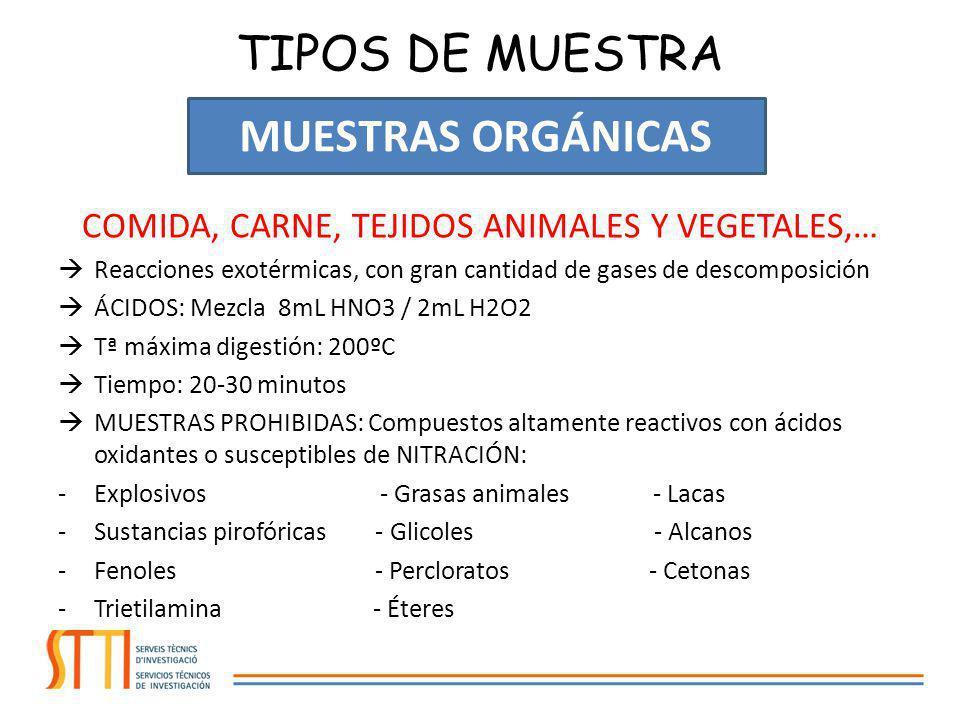 TIPOS DE MUESTRA COMIDA, CARNE, TEJIDOS ANIMALES Y VEGETALES,… Reacciones exotérmicas, con gran cantidad de gases de descomposición ÁCIDOS: Mezcla 8mL