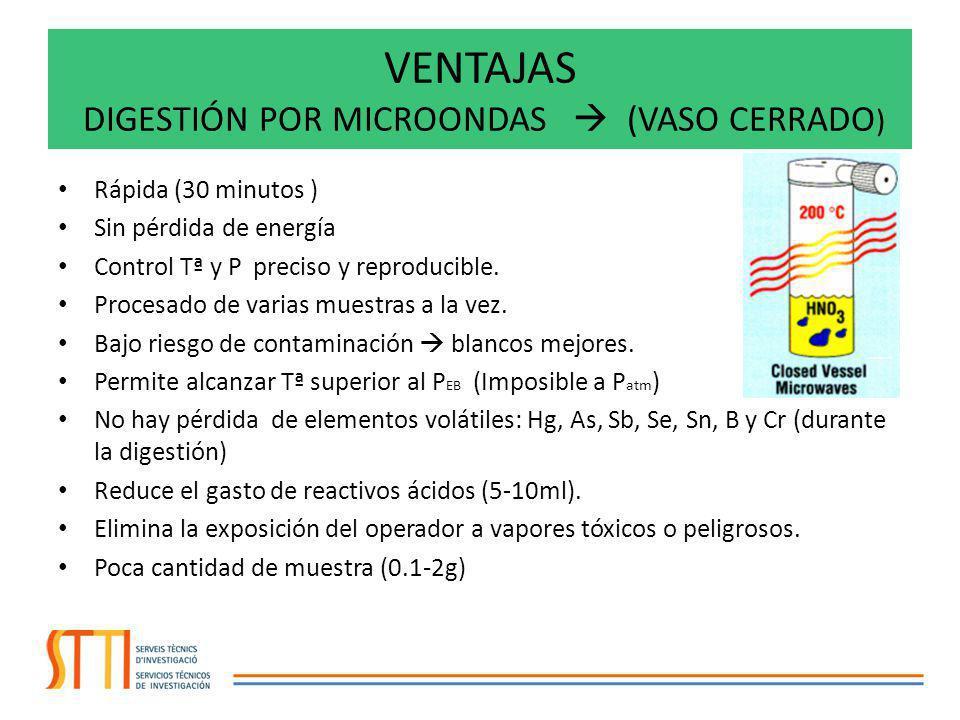 TIPOS DE MUESTRA COMIDA, CARNE, TEJIDOS ANIMALES Y VEGETALES,… Reacciones exotérmicas, con gran cantidad de gases de descomposición ÁCIDOS: Mezcla 8mL HNO3 / 2mL H2O2 Tª máxima digestión: 200ºC Tiempo: 20-30 minutos MUESTRAS PROHIBIDAS: Compuestos altamente reactivos con ácidos oxidantes o susceptibles de NITRACIÓN: -Explosivos - Grasas animales - Lacas -Sustancias pirofóricas - Glicoles - Alcanos -Fenoles - Percloratos - Cetonas -Trietilamina - Éteres MUESTRAS ORGÁNICAS
