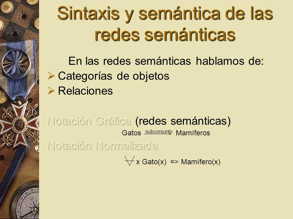Herencia múltiple Se da cuando un objeto pertenece a más de una categoría, y por lo tanto, hereda propiedades de varias rutas.