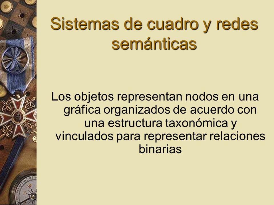 Sistemas lógicos por descripción La idea consiste en emplear como medio de expresión y de razonamiento las definiciones complejas de objetos y clases, así como sus relaciones entre ellos