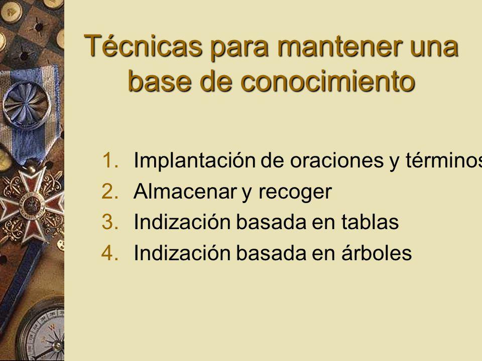 Implantación de oraciones y términos Para construir un sistema de razonamiento debe definirse: Tipo de datos de las oraciones y los términos Definir las sintaxis de las oraciones Definir la representación interna en donde el sistema guardará y manejará las oraciones