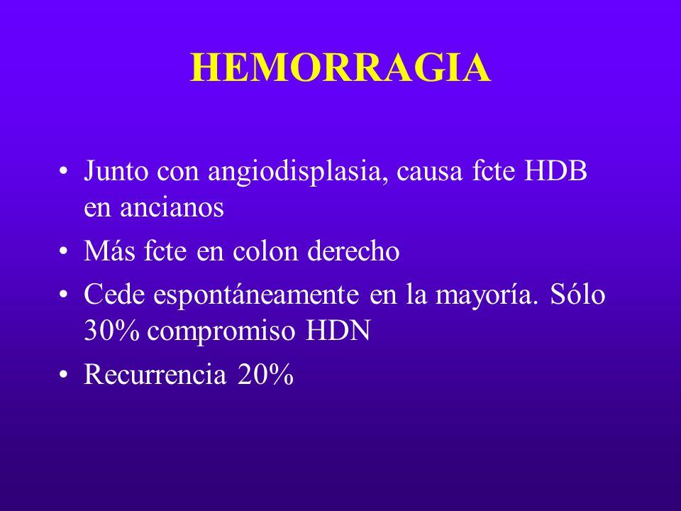 HEMORRAGIA Junto con angiodisplasia, causa fcte HDB en ancianos Más fcte en colon derecho Cede espontáneamente en la mayoría. Sólo 30% compromiso HDN