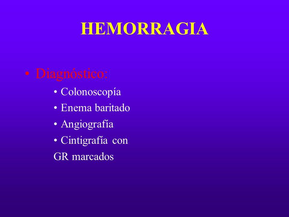 HEMORRAGIA Diagnóstico: Colonoscopía Enema baritado Angiografía Cintigrafía con GR marcados
