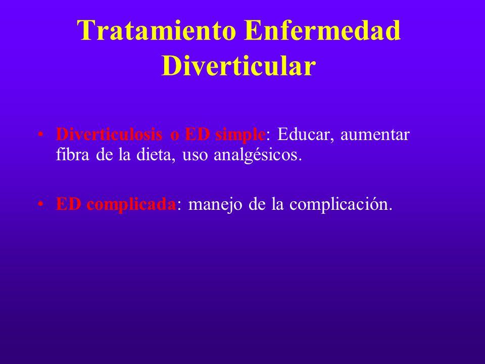 Tratamiento Enfermedad Diverticular Diverticulosis o ED simple: Educar, aumentar fibra de la dieta, uso analgésicos. ED complicada: manejo de la compl