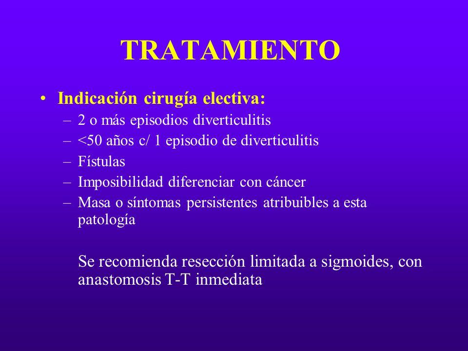 TRATAMIENTO Indicación cirugía electiva: –2 o más episodios diverticulitis –<50 años c/ 1 episodio de diverticulitis –Fístulas –Imposibilidad diferenc