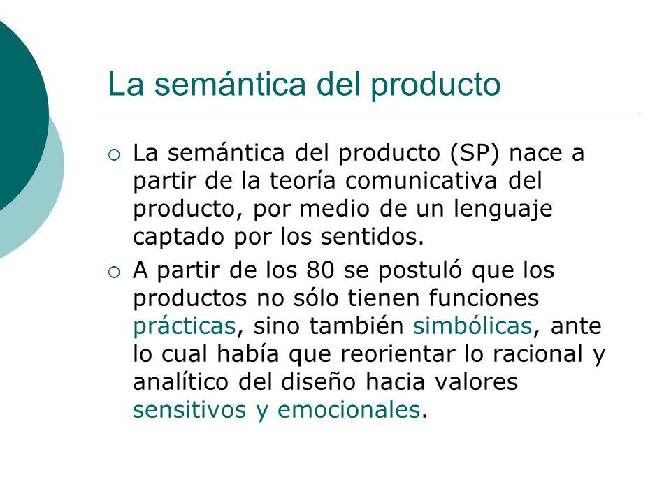 La semántica del producto La semántica del producto (SP) nace a partir de la teoría comunicativa del producto, por medio de un lenguaje captado por lo