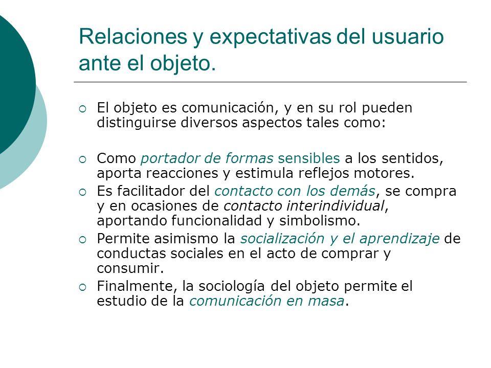 Relaciones y expectativas del usuario ante el objeto. El objeto es comunicación, y en su rol pueden distinguirse diversos aspectos tales como: Como po