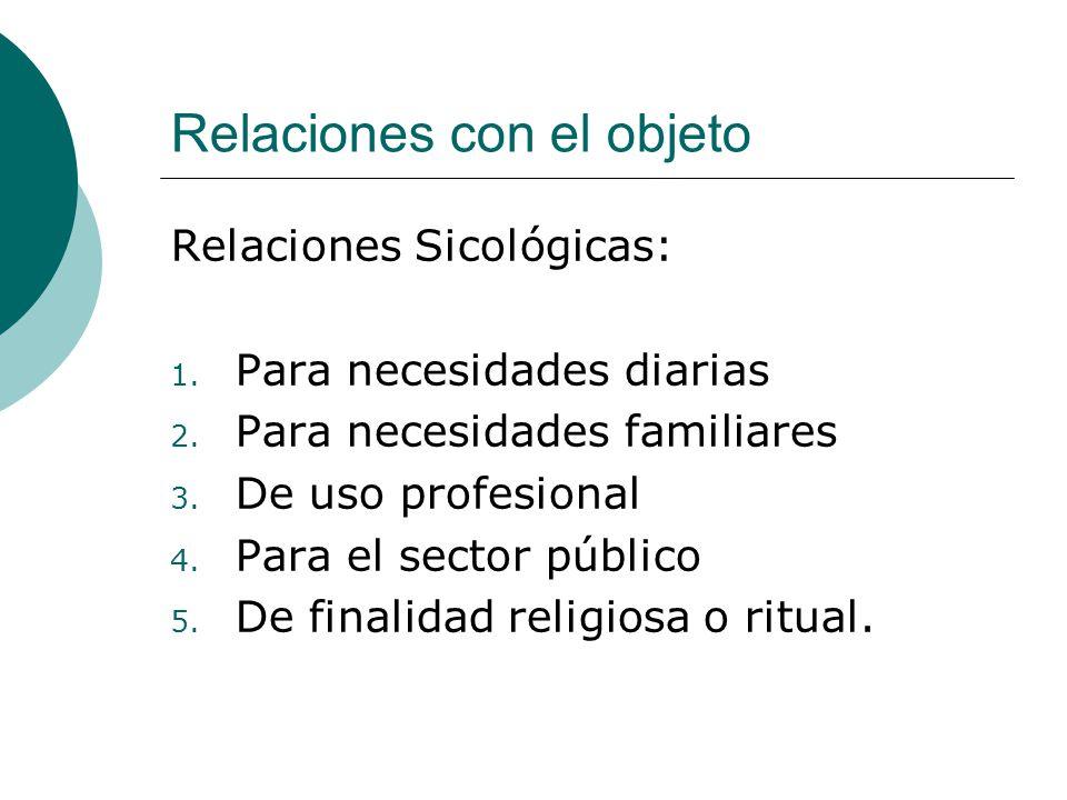 Relaciones con el objeto Relaciones Sicológicas: 1. Para necesidades diarias 2. Para necesidades familiares 3. De uso profesional 4. Para el sector pú