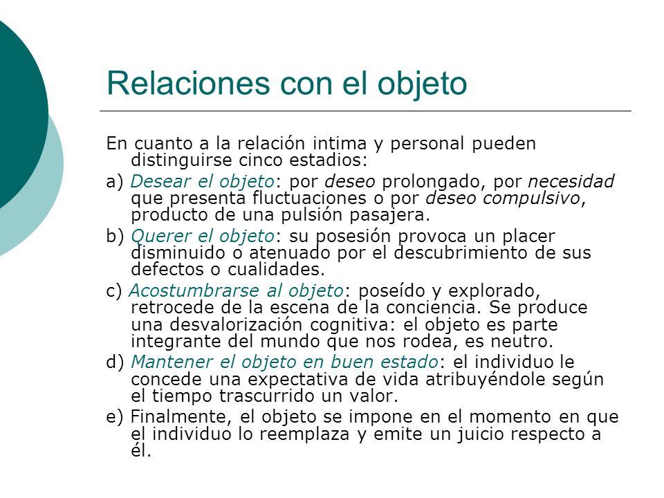 Relaciones con el objeto En cuanto a la relación intima y personal pueden distinguirse cinco estadios: a) Desear el objeto: por deseo prolongado, por