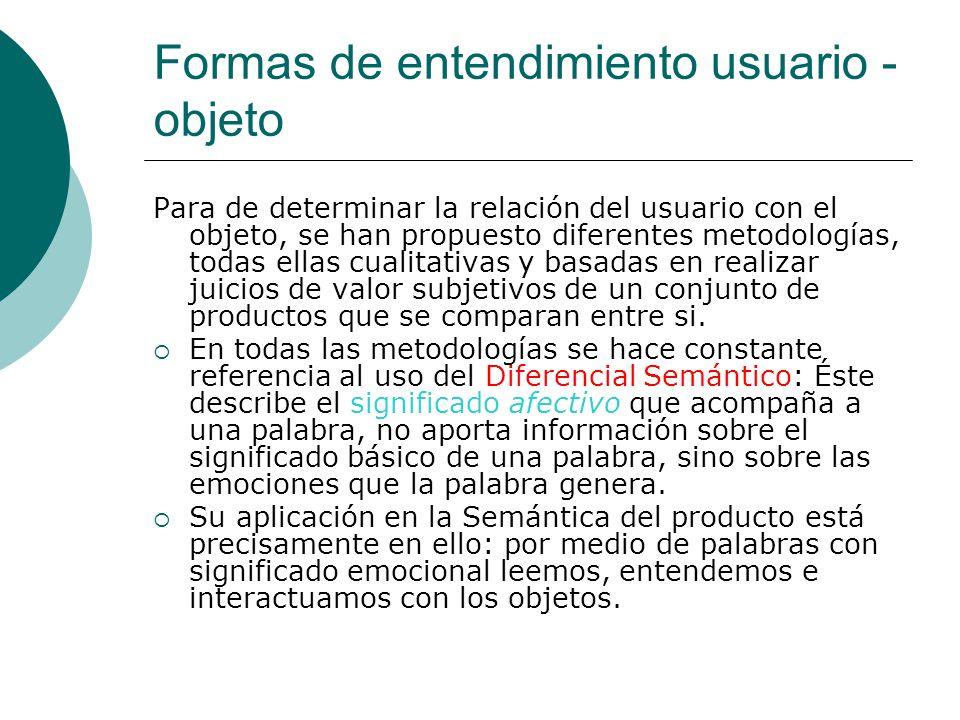 Para de determinar la relación del usuario con el objeto, se han propuesto diferentes metodologías, todas ellas cualitativas y basadas en realizar jui