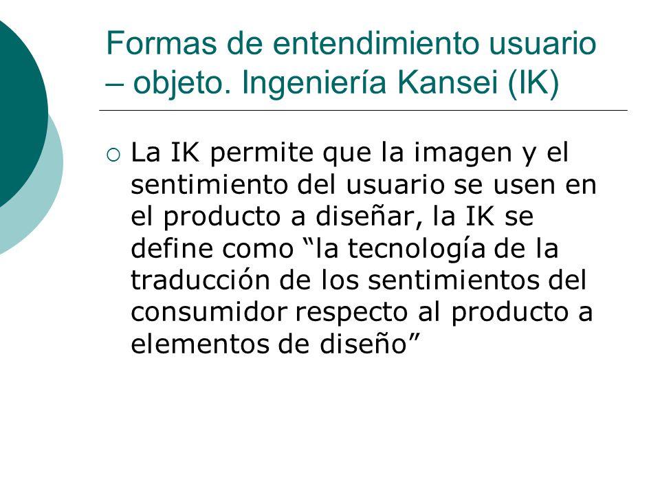 Formas de entendimiento usuario – objeto. Ingeniería Kansei (IK) La IK permite que la imagen y el sentimiento del usuario se usen en el producto a dis
