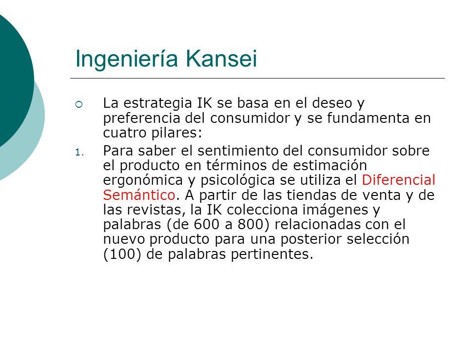 Ingeniería Kansei La estrategia IK se basa en el deseo y preferencia del consumidor y se fundamenta en cuatro pilares: 1. Para saber el sentimiento de
