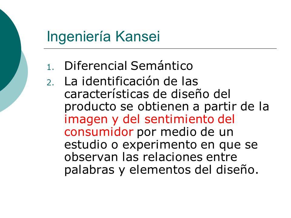 Ingeniería Kansei 1. Diferencial Semántico 2. La identificación de las características de diseño del producto se obtienen a partir de la imagen y del