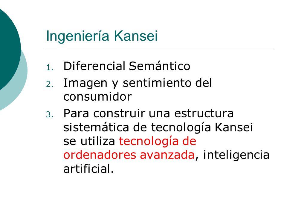 Ingeniería Kansei 1. Diferencial Semántico 2. Imagen y sentimiento del consumidor 3. Para construir una estructura sistemática de tecnología Kansei se