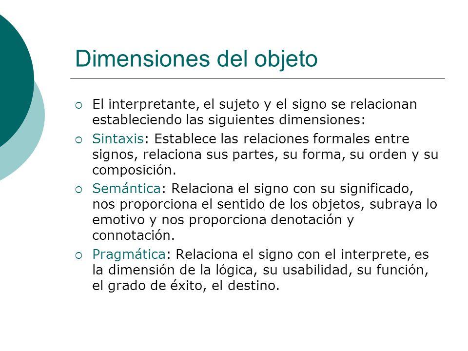 Dimensiones del objeto El interpretante, el sujeto y el signo se relacionan estableciendo las siguientes dimensiones: Sintaxis: Establece las relacion