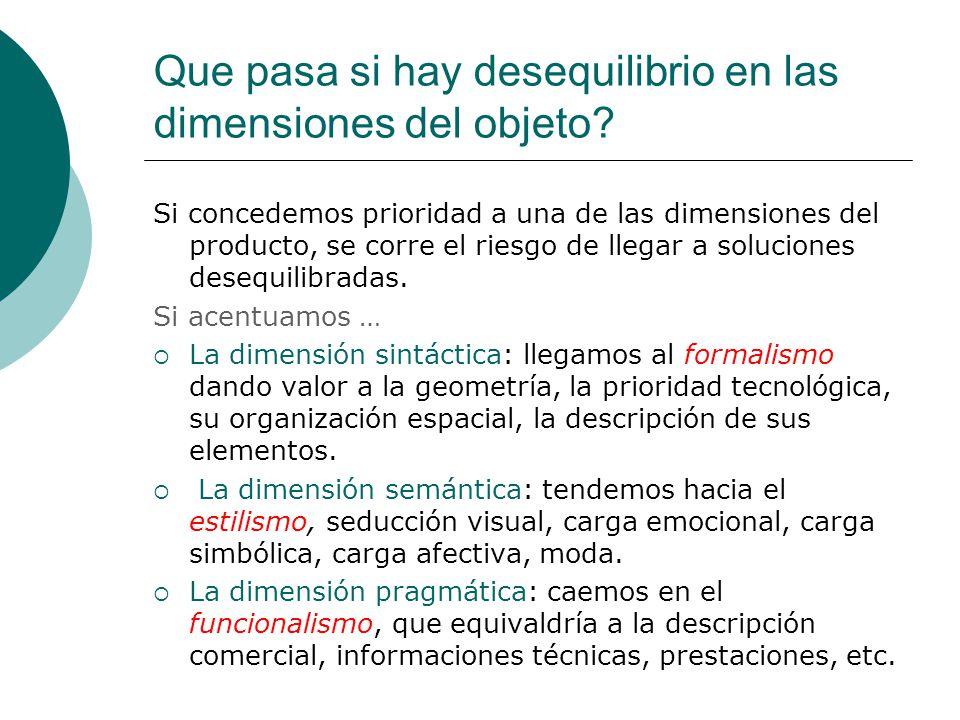 Que pasa si hay desequilibrio en las dimensiones del objeto? Si concedemos prioridad a una de las dimensiones del producto, se corre el riesgo de lleg