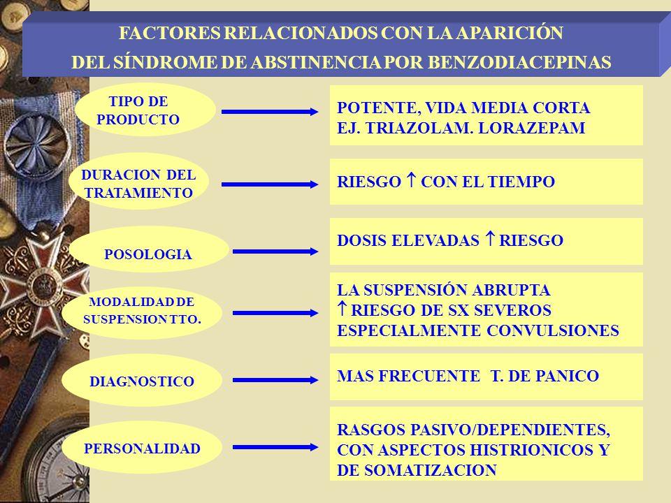 TIPO DE PRODUCTO DURACION DEL TRATAMIENTO DOSIS ELEVADAS RIESGO POSOLOGIA MAS FRECUENTE T. DE PANICO MODALIDAD DE SUSPENSION TTO. LA SUSPENSIÓN ABRUPT