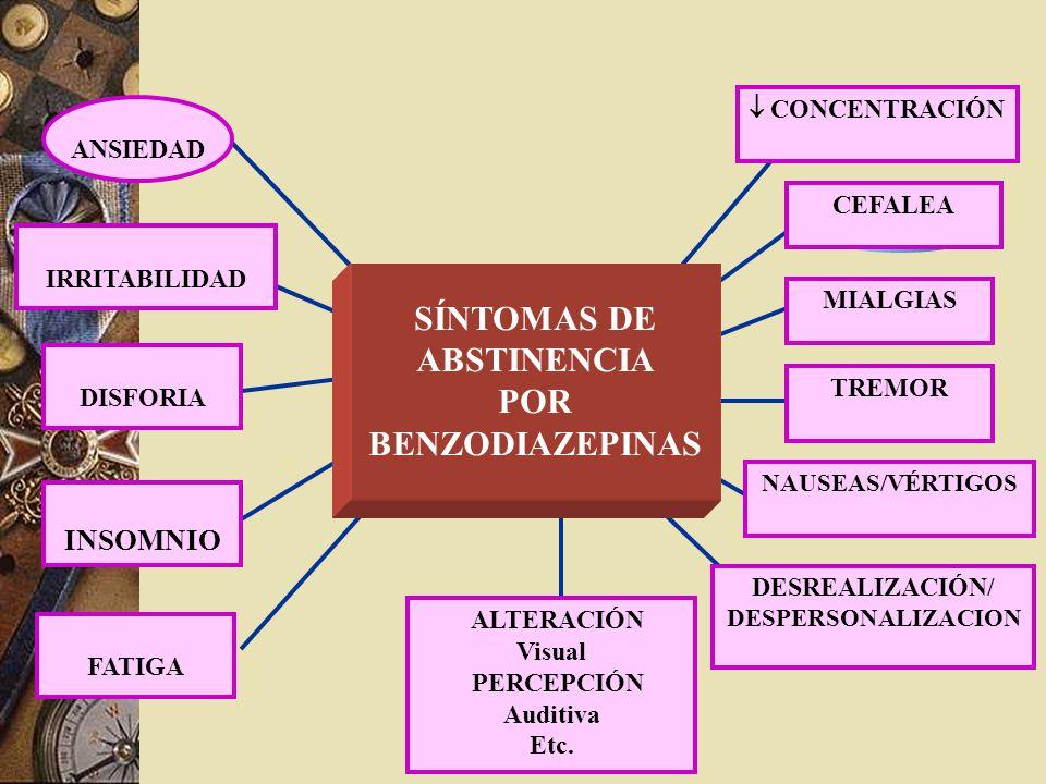 ANSIEDAD IRRITABILIDAD CONCENTRACIÓN NAUSEAS/VÉRTIGOS CEFALEA MIALGIAS DISFORIA INSOMNIO FATIGA DESREALIZACIÓN/ DESPERSONALIZACION ALTERACIÓN Visual P