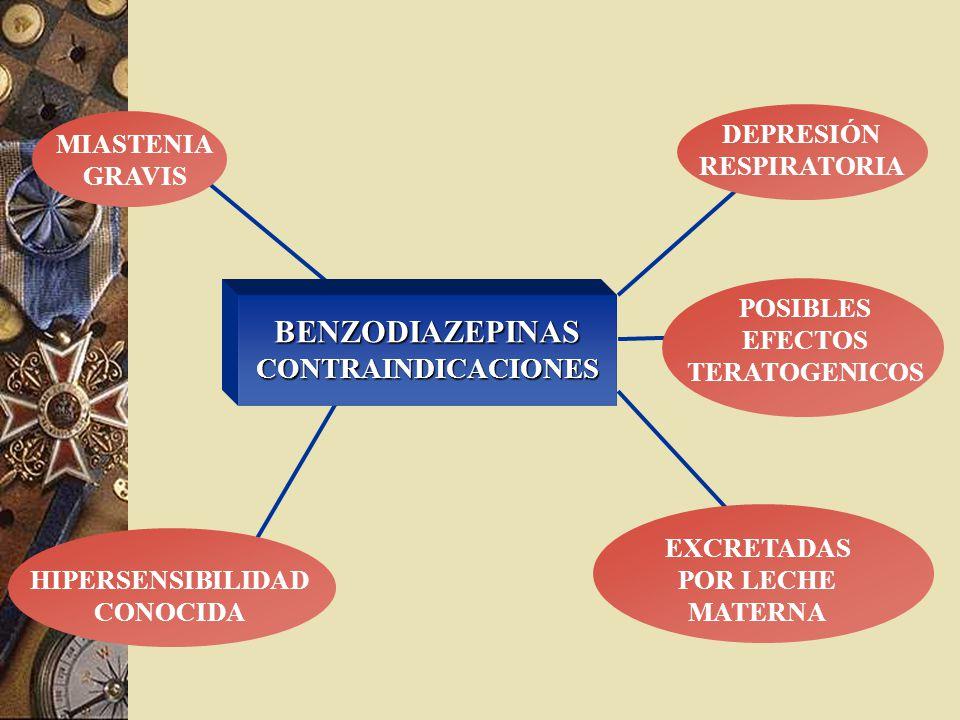 BENZODIAZEPINASCONTRAINDICACIONES MIASTENIA GRAVIS DEPRESIÓN RESPIRATORIA EXCRETADAS POR LECHE MATERNA HIPERSENSIBILIDAD CONOCIDA POSIBLES EFECTOS TER