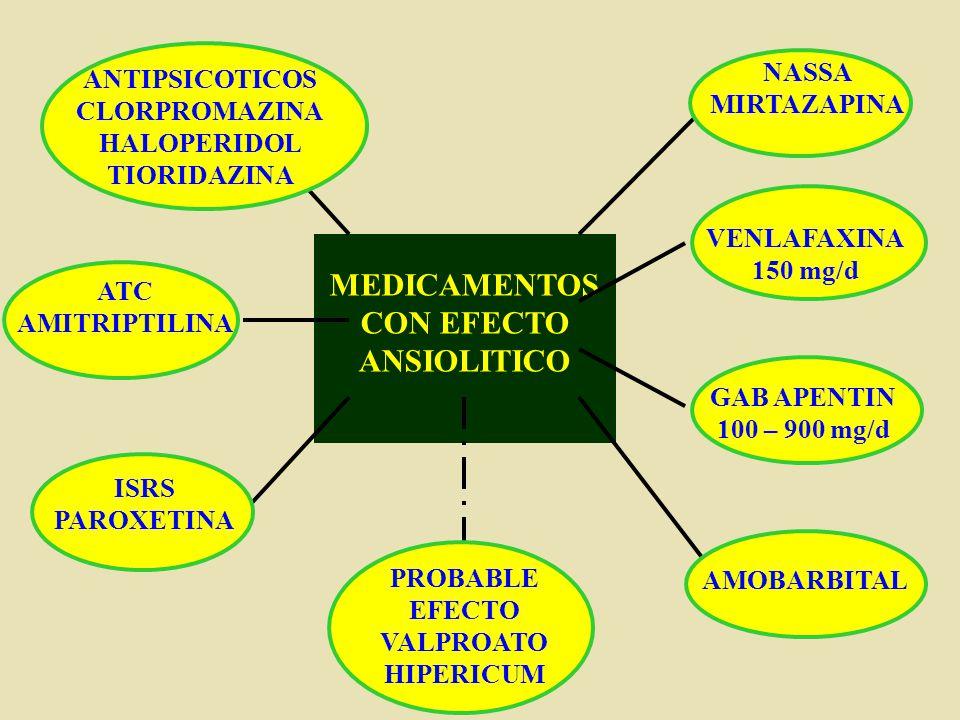 MEDICAMENTOS CON EFECTO ANSIOLITICO VENLAFAXINA 150 mg/d NASSA MIRTAZAPINA AMOBARBITAL ANTIPSICOTICOS CLORPROMAZINA HALOPERIDOL TIORIDAZINA ISRS PAROX
