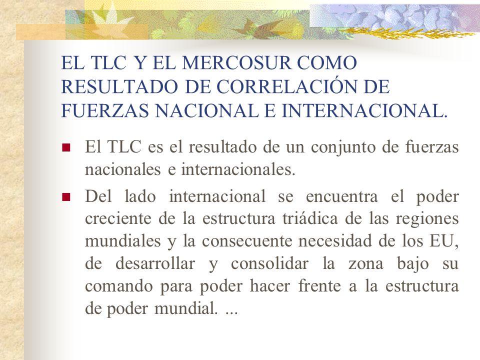 EL TLC Y EL MERCOSUR COMO RESULTADO DE CORRELACIÓN DE FUERZAS NACIONAL E INTERNACIONAL.