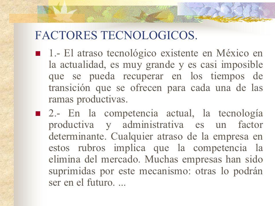 FACTORES TECNOLOGICOS.