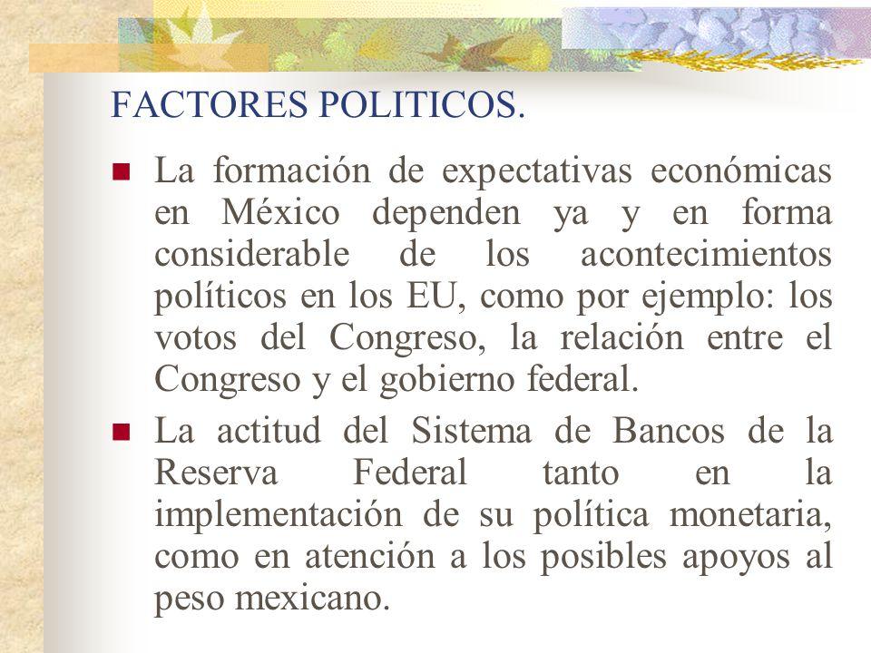 2.- Suponiendo que se corrigiese el monopolio actual bancario, de todas formas, por el simple hecho de que la empresa mexicana opera con una moneda dé
