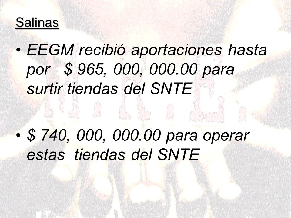 Salinas EEGM recibió aportaciones hasta por $ 965, 000, 000.00 para surtir tiendas del SNTE $ 740, 000, 000.00 para operar estas tiendas del SNTE