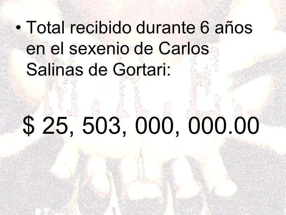 Total recibido durante 6 años en el sexenio de Carlos Salinas de Gortari: $ 25, 503, 000, 000.00