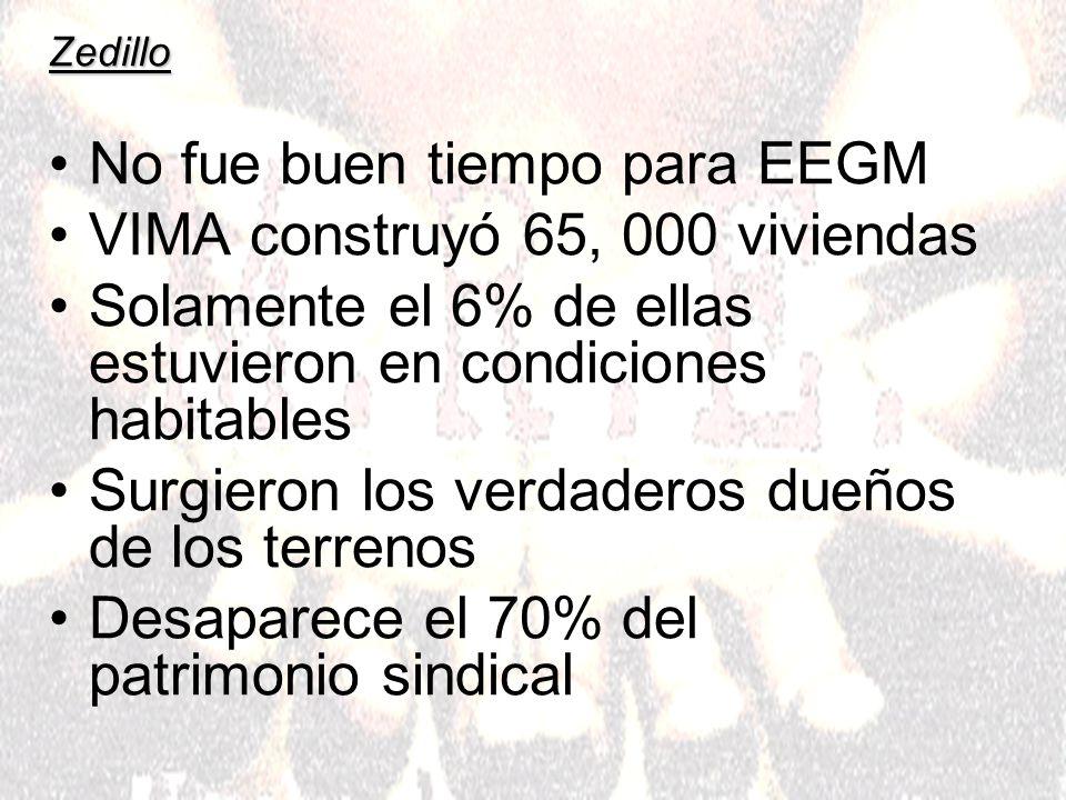 Zedillo No fue buen tiempo para EEGM VIMA construyó 65, 000 viviendas Solamente el 6% de ellas estuvieron en condiciones habitables Surgieron los verdaderos dueños de los terrenos Desaparece el 70% del patrimonio sindical