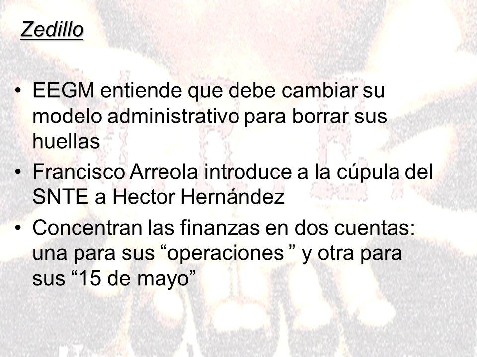 Zedillo EEGM entiende que debe cambiar su modelo administrativo para borrar sus huellas Francisco Arreola introduce a la cúpula del SNTE a Hector Hernández Concentran las finanzas en dos cuentas: una para sus operaciones y otra para sus 15 de mayo